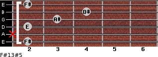 F#13#5 for guitar on frets 2, x, 2, 3, 4, 2