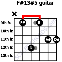 F#13#5 for guitar on frets x, 9, 12, 9, 11, 11