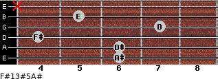 F#13#5/A# for guitar on frets 6, 6, 4, 7, 5, x