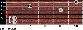 F#13#5/A# for guitar on frets 6, 6, x, 9, 7, 10