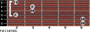 F#13#5/Bb for guitar on frets 6, 6, 2, 3, 3, 2