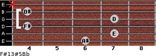 F#13#5/Bb for guitar on frets 6, 7, 4, 7, 4, x