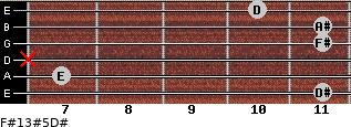 F#13#5/D# for guitar on frets 11, 7, x, 11, 11, 10