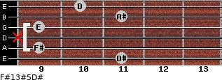 F#13#5/D# for guitar on frets 11, 9, x, 9, 11, 10