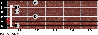 F#13#5/D# for guitar on frets 11, x, 12, 11, 11, 12