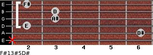 F#13#5/D# for guitar on frets x, 6, 2, 3, 3, 2