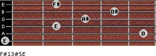 F#13#5/E for guitar on frets 0, 5, 2, 3, 4, 2