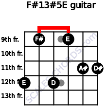 F#13#5/E for guitar on frets 12, 9, 12, 9, 11, 11