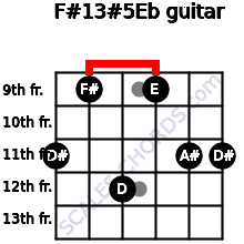 F#13#5/Eb for guitar on frets 11, 9, 12, 9, 11, 11