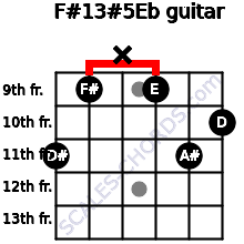 F#13#5/Eb for guitar on frets 11, 9, x, 9, 11, 10