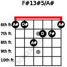 F#13#5/A# for guitar on frets 6, 6, 8, 7, 7, 6