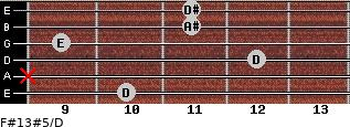 F#13#5/D for guitar on frets 10, x, 12, 9, 11, 11
