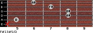 F#13#5/D for guitar on frets x, 5, 8, 8, 7, 6