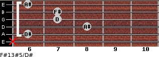 F#13#5/D# for guitar on frets x, 6, 8, 7, 7, 6