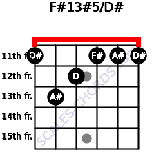 F#13#5/D# for guitar on frets 11, 13, 12, 11, 11, 11