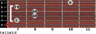 F#13#5/E for guitar on frets x, 7, 8, 8, 7, 10
