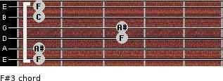 F#3 for guitar on frets 1, 1, 3, 3, 1, 1