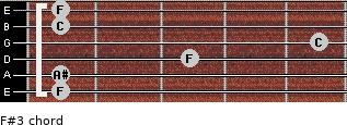 F#3 for guitar on frets 1, 1, 3, 5, 1, 1