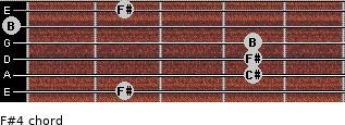 F#4 for guitar on frets 2, 4, 4, 4, 0, 2