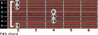 F#4 for guitar on frets 2, 4, 4, 4, 2, 2