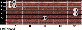 F#4 for guitar on frets x, 9, 11, 11, 7, 7