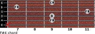 F#4 for guitar on frets x, 9, 9, 11, 7, 9