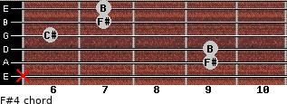 F#4 for guitar on frets x, 9, 9, 6, 7, 7