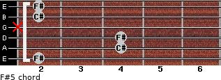 F#5 for guitar on frets 2, 4, 4, x, 2, 2