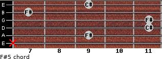 F#5 for guitar on frets x, 9, 11, 11, 7, 9