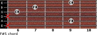 F#5 for guitar on frets x, 9, x, 6, 7, 9