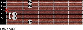F#6 for guitar on frets 2, 1, 1, x, 2, 2