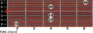 F#6 for guitar on frets 2, 4, 4, x, 4, 6