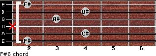 F#6 for guitar on frets 2, 4, x, 3, 4, 2