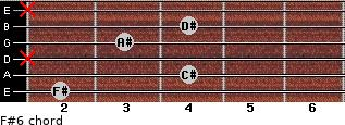 F#6 for guitar on frets 2, 4, x, 3, 4, x