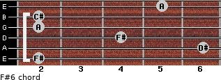 F#-6 for guitar on frets 2, 6, 4, 2, 2, 5