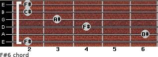 F#6 for guitar on frets 2, 6, 4, 3, 2, 2
