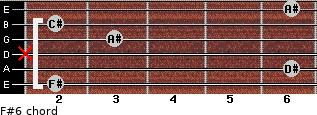 F#6 for guitar on frets 2, 6, x, 3, 2, 6
