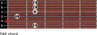 F#-6 for guitar on frets 2, x, 1, 2, 2, 2