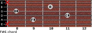 F#-6 for guitar on frets x, 9, 11, 8, 10, x