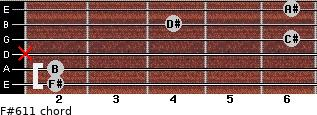 F#6/11 for guitar on frets 2, 2, x, 6, 4, 6