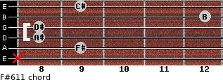 F#6/11 for guitar on frets x, 9, 8, 8, 12, 9