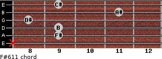 F#6/11 for guitar on frets x, 9, 9, 8, 11, 9