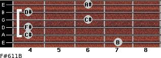 F#6/11/B for guitar on frets 7, 4, 4, 6, 4, 6