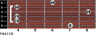 F#6/11/B for guitar on frets 7, 4, 4, 8, 4, 6