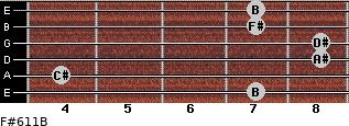 F#6/11/B for guitar on frets 7, 4, 8, 8, 7, 7