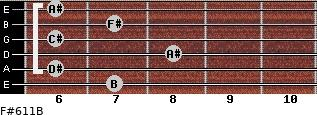 F#6/11/B for guitar on frets 7, 6, 8, 6, 7, 6