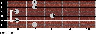F#6/11/B for guitar on frets 7, 6, 8, 6, 7, 7