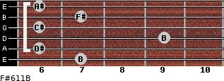 F#6/11/B for guitar on frets 7, 6, 9, 6, 7, 6