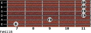 F#6/11/B for guitar on frets 7, 9, 11, 11, 11, 11
