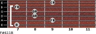 F#6/11/B for guitar on frets 7, 9, 8, 8, 7, 9